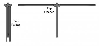 DX Engineering Replacement TW Antenna Structures DXE-TW-BAS-TOP